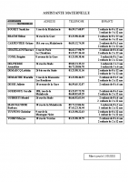 liste Assistantes maternelles Origny 2021